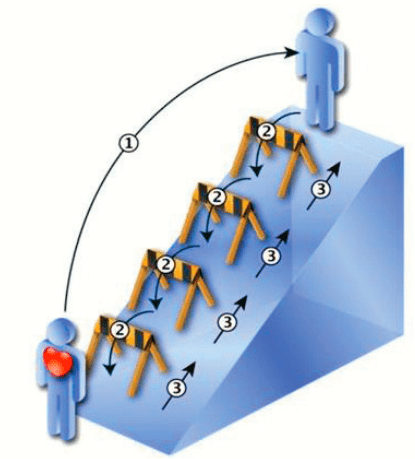 ITMC Blog | Vision statt Halluzination